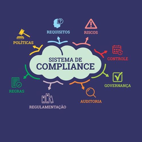 O que é Programa de Compliance?