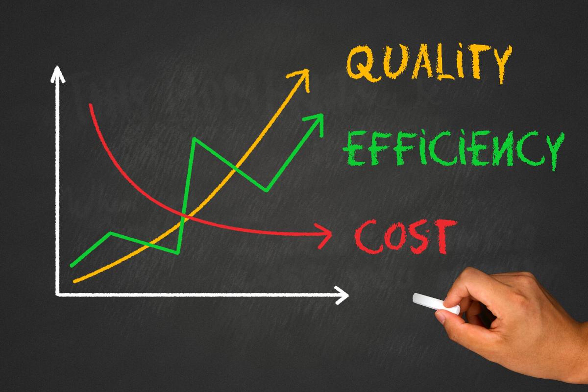 Controle da Qualidade e as normas de gestão